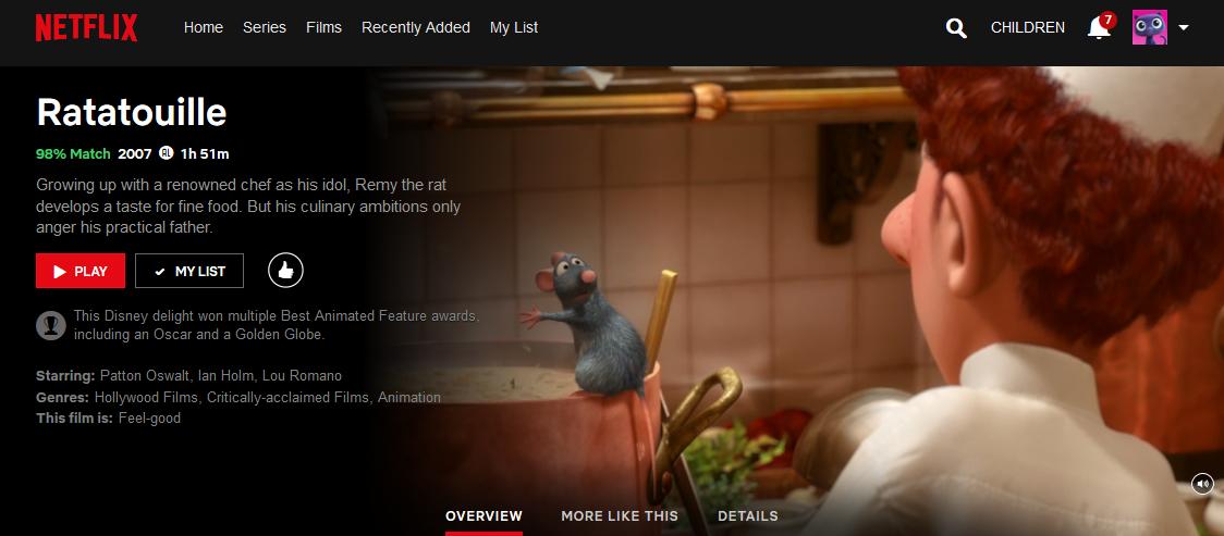 Mooie kerstvakantie films op Netflix Ratatouille